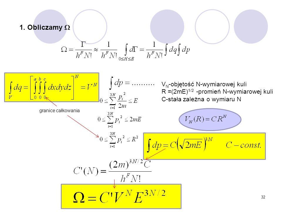 32 granice całkowania V N -objętość N-wymiarowej kuli R =(2mE) 1/2 -promień N-wymiarowej kuli C-stała zależna o wymiaru N 1. Obliczamy 