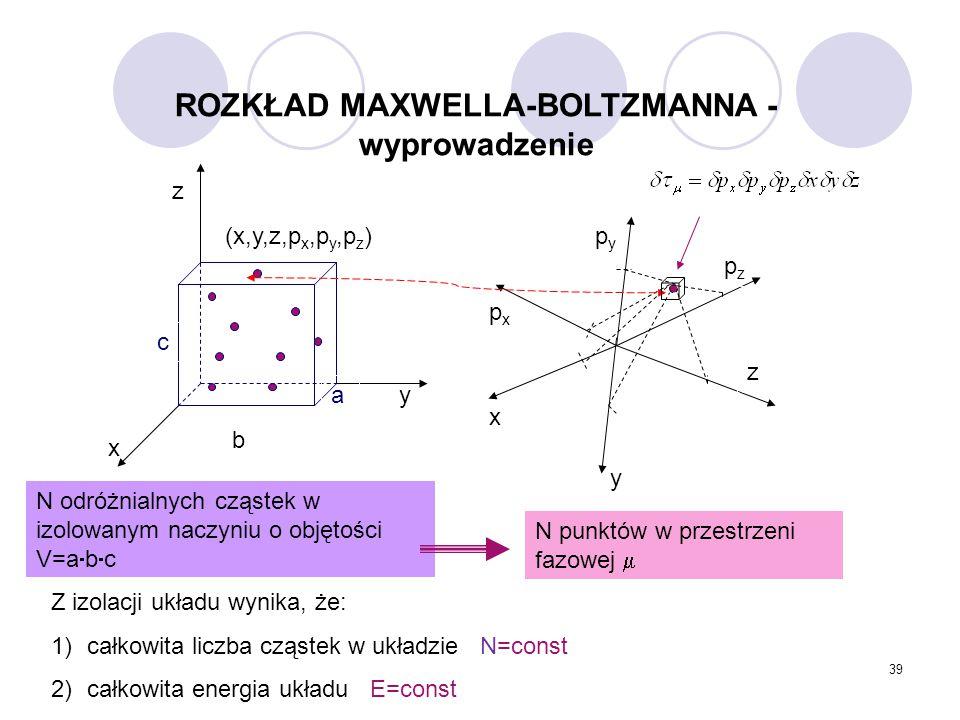39 ROZKŁAD MAXWELLA-BOLTZMANNA - wyprowadzenie x c z y b a x y z pxpx pzpz pypy (x,y,z,p x,p y,p z ) N punktów w przestrzeni fazowej  N odróżnialnych