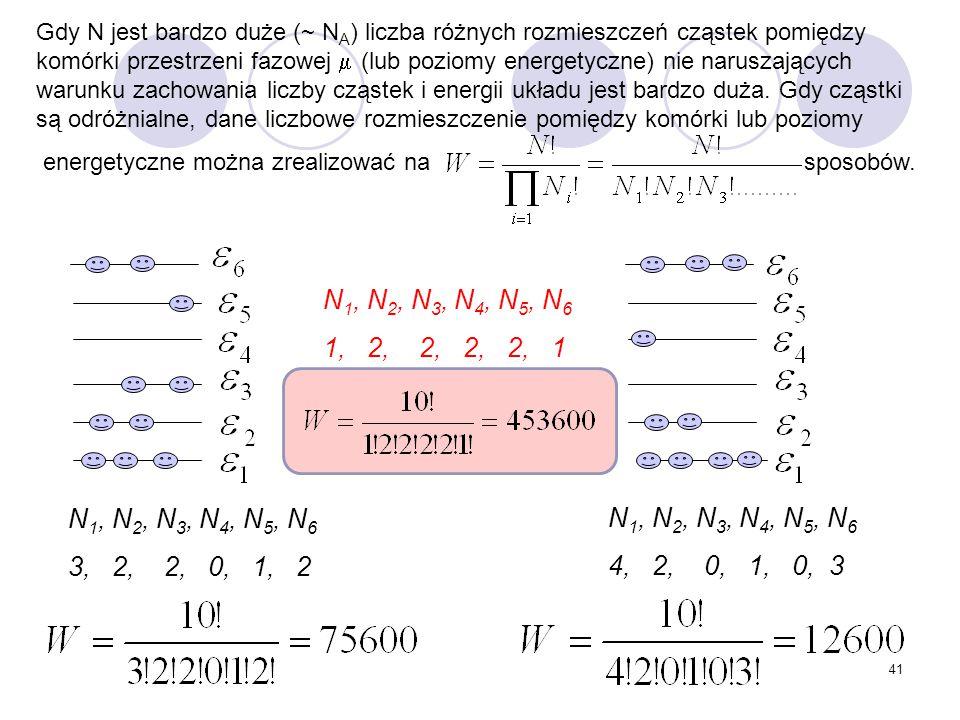 41 N 1, N 2, N 3, N 4, N 5, N 6 3, 2, 2, 0, 1, 2 N 1, N 2, N 3, N 4, N 5, N 6 4, 2, 0, 1, 0, 3 Gdy N jest bardzo duże (~ N A ) liczba różnych rozmiesz