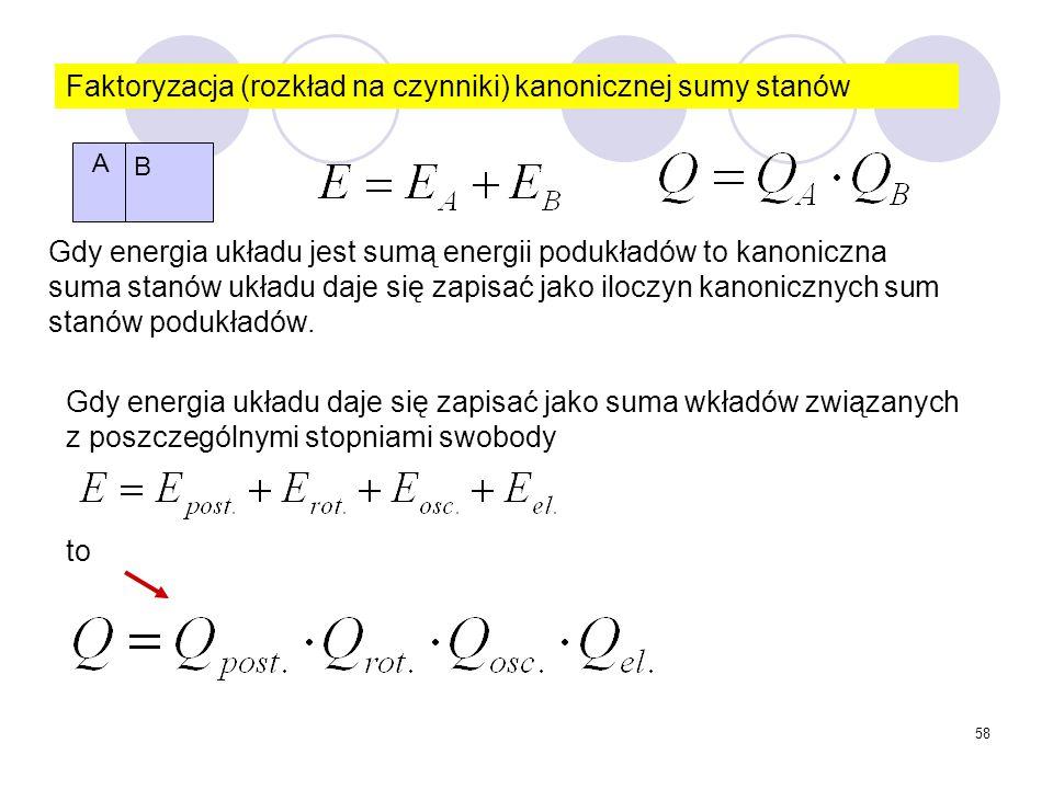 58 Gdy energia układu jest sumą energii podukładów to kanoniczna suma stanów układu daje się zapisać jako iloczyn kanonicznych sum stanów podukładów.