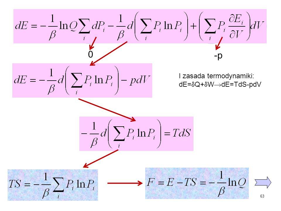 63 -p 0 I zasada termodynamiki: dE=  Q+  W  dE=TdS-pdV