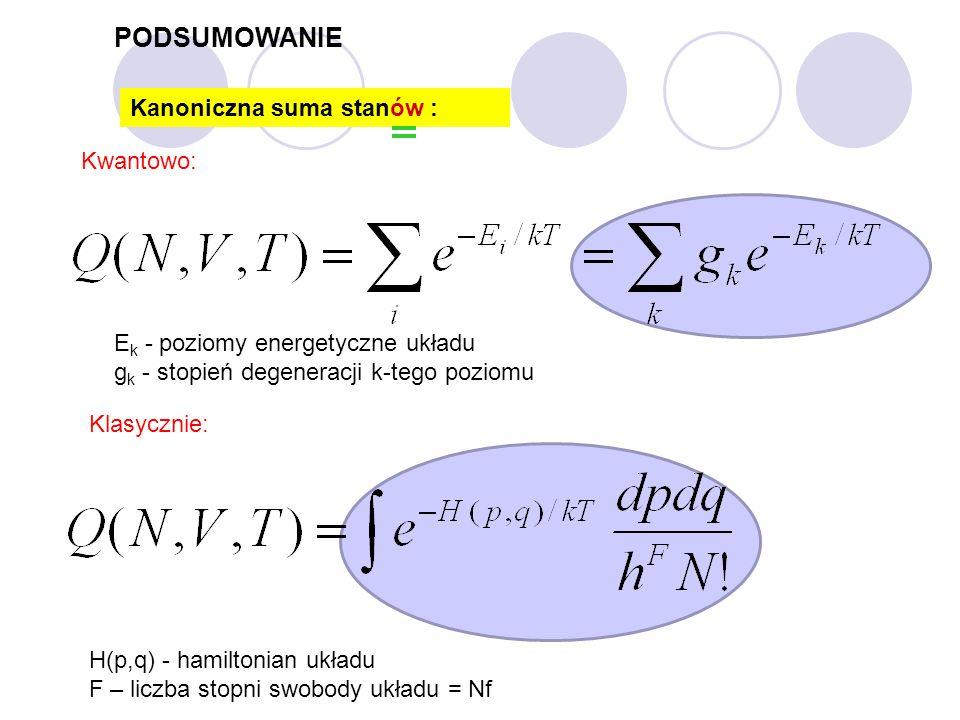 PODSUMOWANIE Kanoniczna suma stanów : E k - poziomy energetyczne układu g k - stopień degeneracji k-tego poziomu Kwantowo: Klasycznie: H(p,q) - hamilt