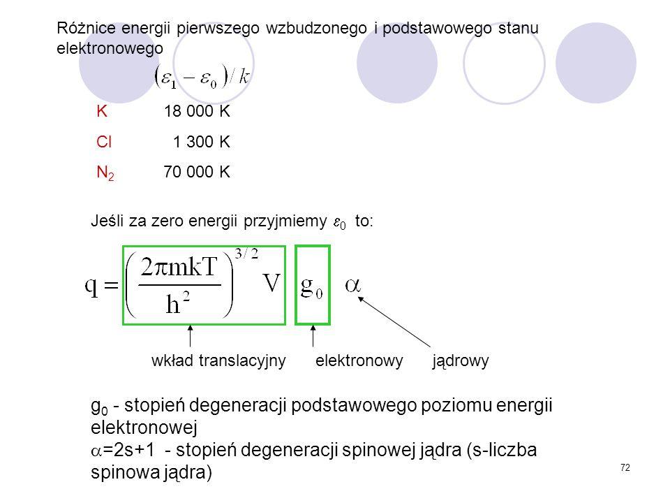 72 K Cl N 2 18 000 K 1 300 K 70 000 K Różnice energii pierwszego wzbudzonego i podstawowego stanu elektronowego Jeśli za zero energii przyjmiemy  0 t
