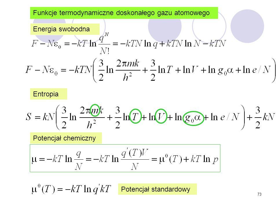 73 Funkcje termodynamiczne doskonałego gazu atomowego Energia swobodna Entropia Potencjał chemiczny Potencjał standardowy
