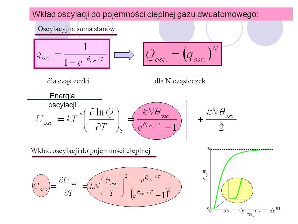 81 Wkład oscylacji do pojemności cieplnej gazu dwuatomowego: Oscylacyjna suma stanów dla cząsteczkidla N cząsteczek Energia oscylacji Wkład oscylacji