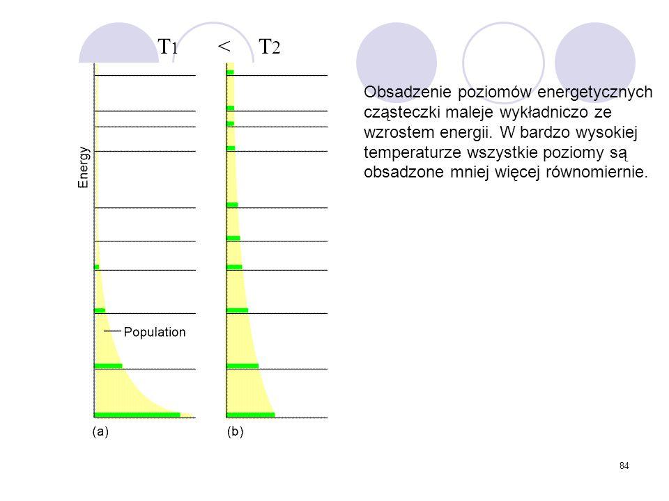 84 Obsadzenie poziomów energetycznych cząsteczki maleje wykładniczo ze wzrostem energii. W bardzo wysokiej temperaturze wszystkie poziomy są obsadzone