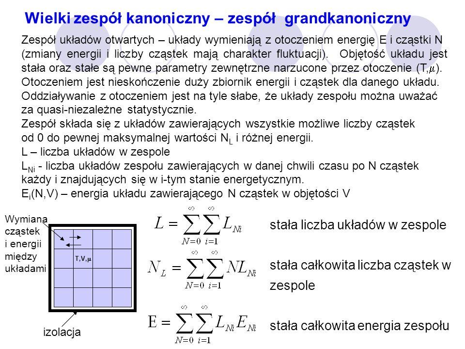 Zespół układów otwartych – układy wymieniają z otoczeniem energię E i cząstki N (zmiany energii i liczby cząstek mają charakter fluktuacji). Objętość