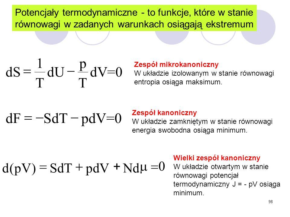 98 Potencjały termodynamiczne - to funkcje, które w stanie równowagi w zadanych warunkach osiągają ekstremum Zespół kanoniczny W układzie zamkniętym w