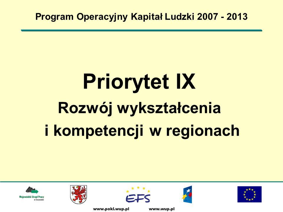 www.wup.plwww.pokl.wup.pl Program Operacyjny Kapitał Ludzki 2007 - 2013 Priorytet IX Rozwój wykształcenia i kompetencji w regionach