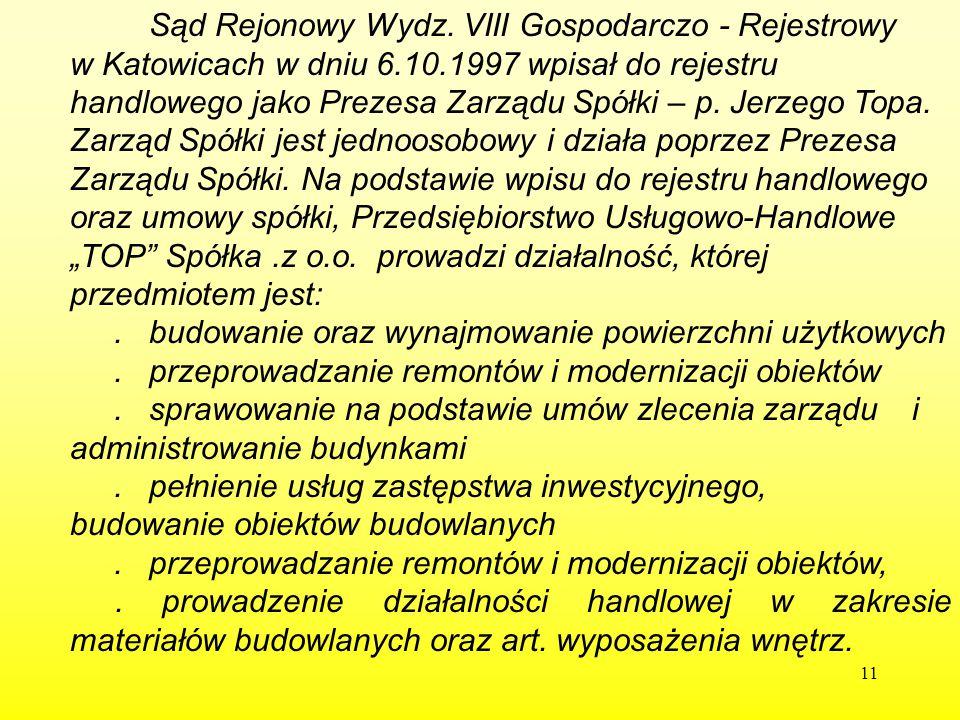 11 Sąd Rejonowy Wydz. VIII Gospodarczo - Rejestrowy w Katowicach w dniu 6.10.1997 wpisał do rejestru handlowego jako Prezesa Zarządu Spółki – p. Jerze