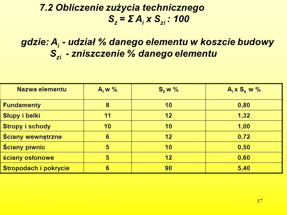 37 7.2 Obliczenie zużycia technicznego S z = Σ A i x S zi : 100 gdzie: A i - udział % danego elementu w koszcie budowy S zi - zniszczenie % danego ele