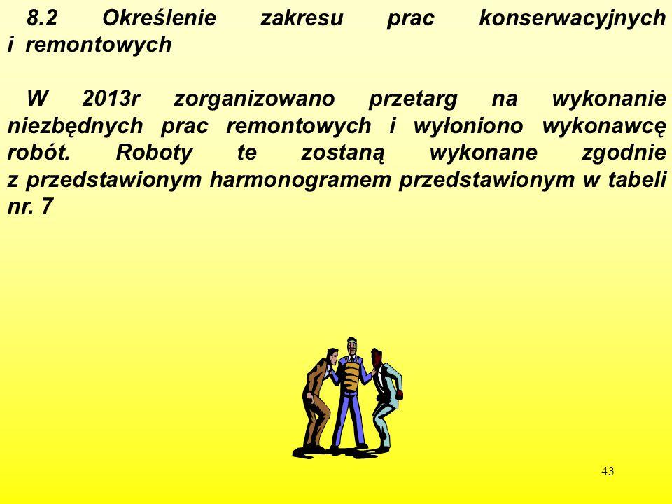 43 8.2 Określenie zakresu prac konserwacyjnych i remontowych W 2013r zorganizowano przetarg na wykonanie niezbędnych prac remontowych i wyłoniono wyko