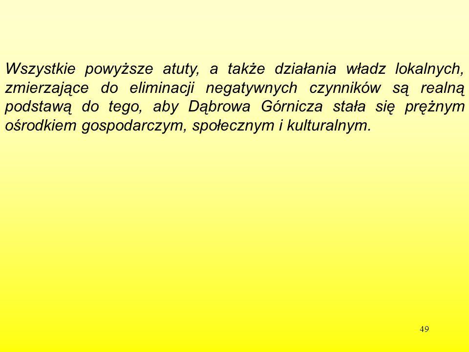 49 Wszystkie powyższe atuty, a także działania władz lokalnych, zmierzające do eliminacji negatywnych czynników są realną podstawą do tego, aby Dąbrow