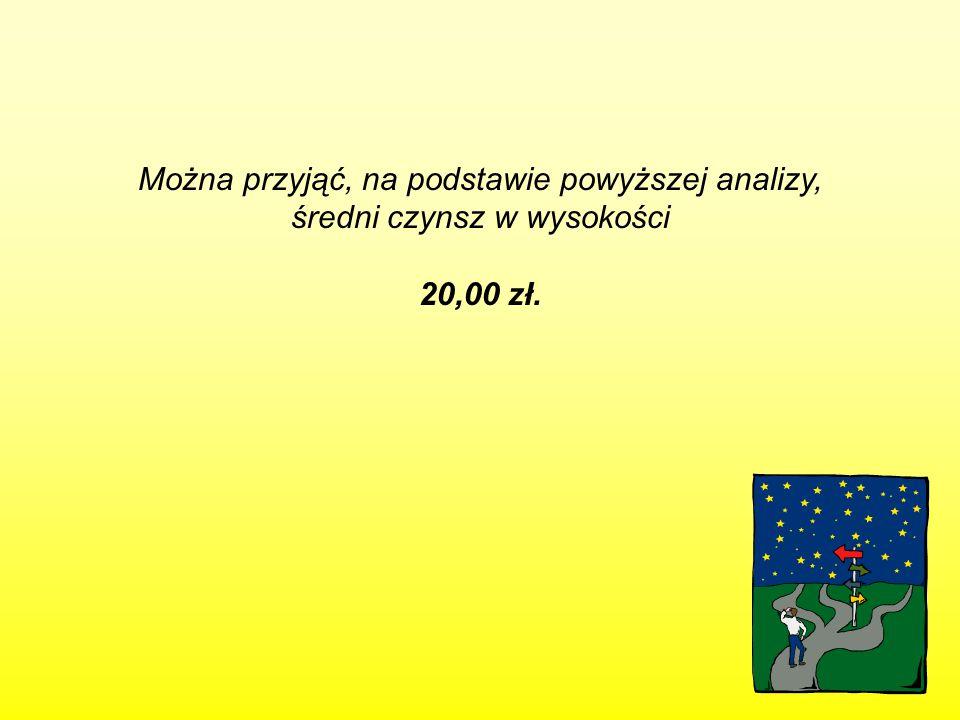 57 Można przyjąć, na podstawie powyższej analizy, średni czynsz w wysokości 20,00 zł.