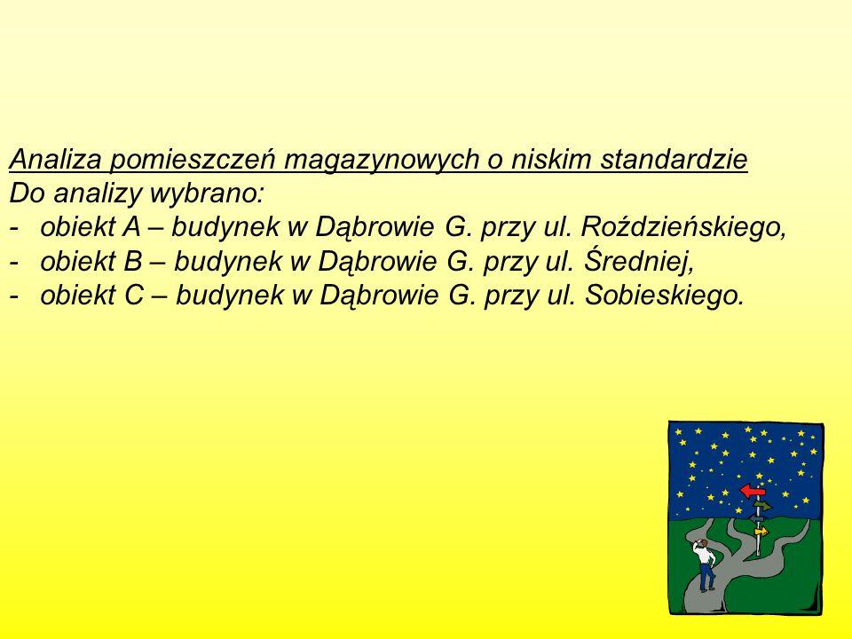 58 Analiza pomieszczeń magazynowych o niskim standardzie Do analizy wybrano: - obiekt A – budynek w Dąbrowie G. przy ul. Roździeńskiego, - obiekt B –