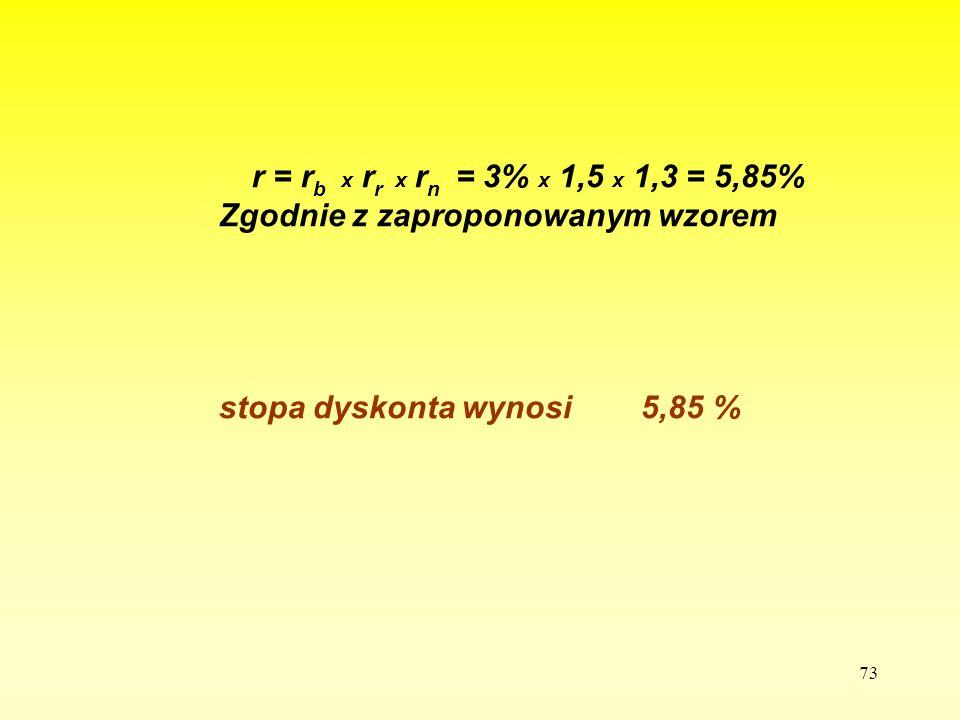 73 r = r b x r r x r n = 3% x 1,5 x 1,3 = 5,85% Zgodnie z zaproponowanym wzorem stopa dyskonta wynosi 5,85 %