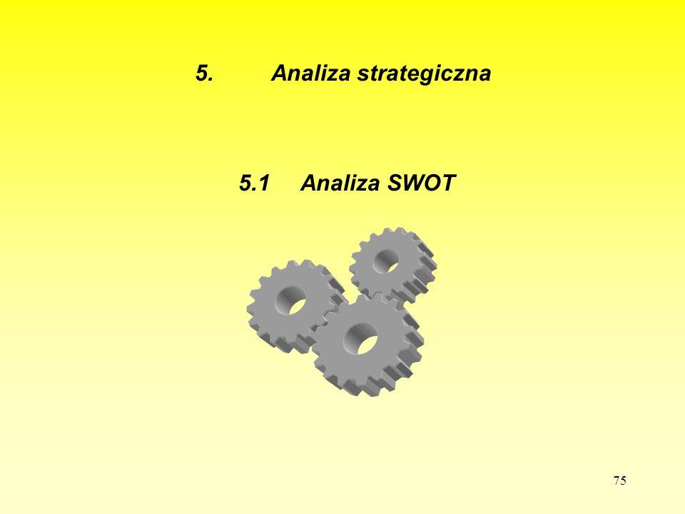 75 5. Analiza strategiczna 5.1 Analiza SWOT
