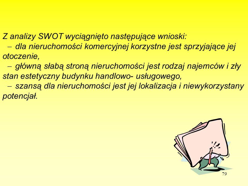 79 Z analizy SWOT wyciągnięto następujące wnioski:  dla nieruchomości komercyjnej korzystne jest sprzyjające jej otoczenie,  główną słabą stroną nie