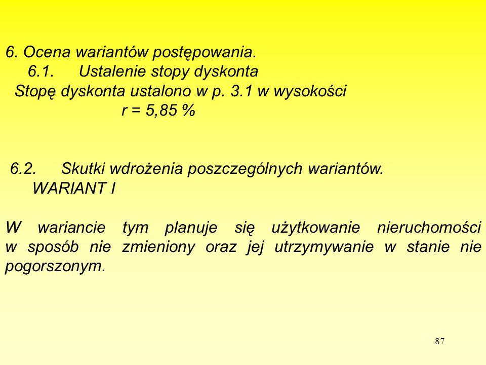 87 6. Ocena wariantów postępowania. 6.1. Ustalenie stopy dyskonta Stopę dyskonta ustalono w p. 3.1 w wysokości r = 5,85 % 6.2. Skutki wdrożenia poszcz
