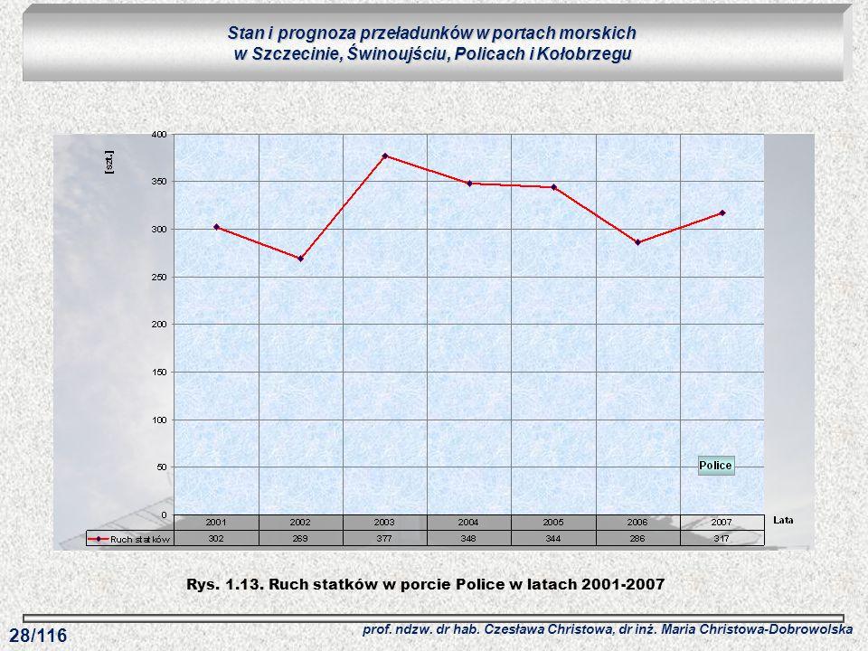 Rys. 1.13. Ruch statków w porcie Police w latach 2001-2007 Stan i prognoza przeładunków w portach morskich w Szczecinie, Świnoujściu, Policach i Kołob
