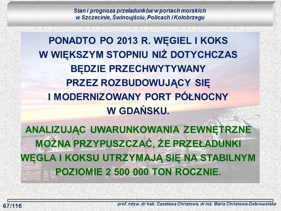 PONADTO PO 2013 R.