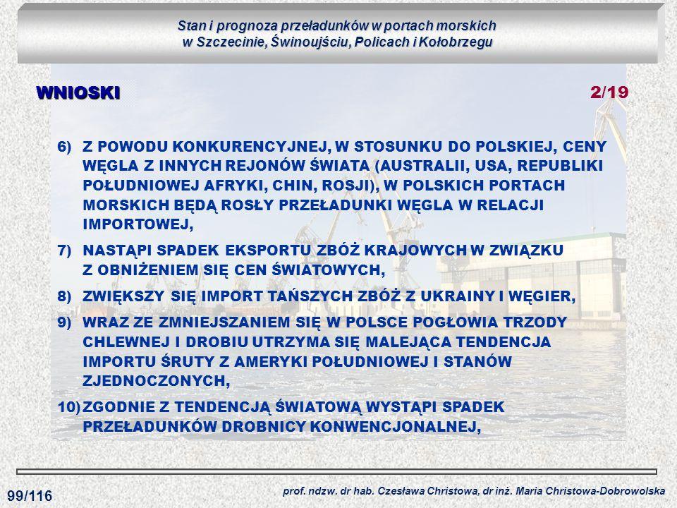 6)Z POWODU KONKURENCYJNEJ, W STOSUNKU DO POLSKIEJ, CENY WĘGLA Z INNYCH REJONÓW ŚWIATA (AUSTRALII, USA, REPUBLIKI POŁUDNIOWEJ AFRYKI, CHIN, ROSJI), W P