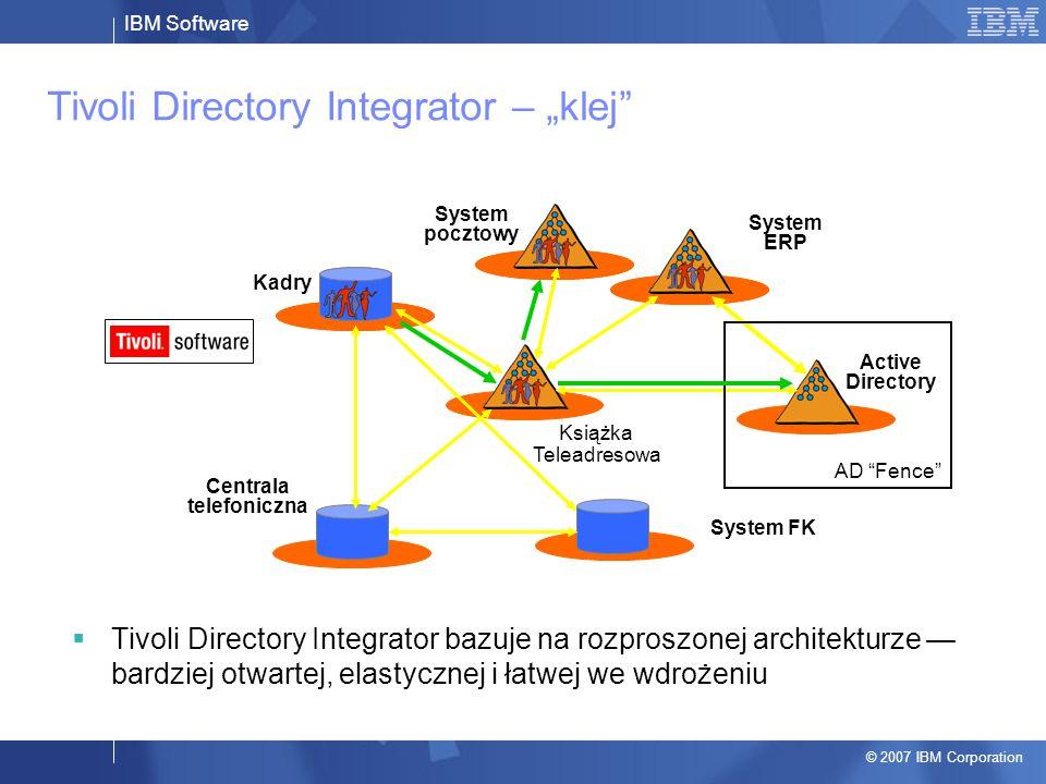 IBM Software © 2007 IBM Corporation  Tivoli Directory Integrator bazuje na rozproszonej architekturze — bardziej otwartej, elastycznej i łatwej we wd