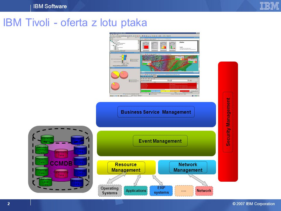 IBM Software © 2007 IBM Corporation 2 IBM Tivoli - oferta z lotu ptaka Event Management Resource Management Operating Systems Applications ERP systems ….