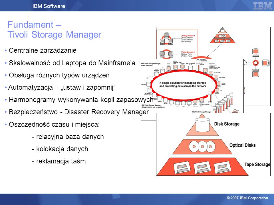 IBM Software © 2007 IBM Corporation Fundament – Tivoli Storage Manager Centralne zarządzanie Skalowalność od Laptopa do Mainframe'a Obsługa różnych ty