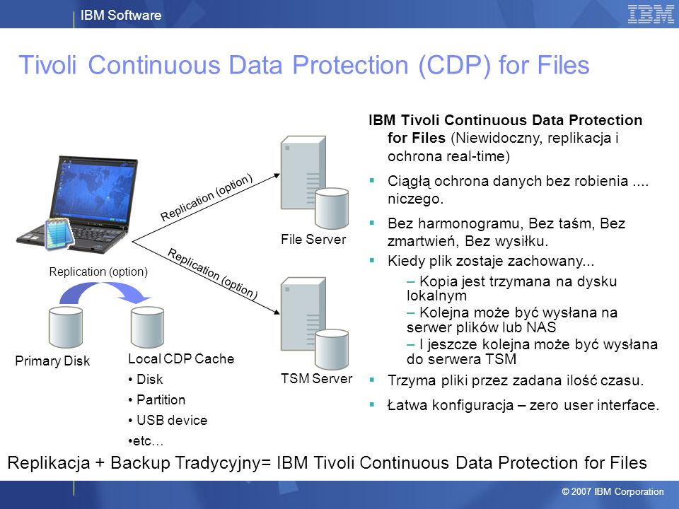 IBM Software © 2007 IBM Corporation Tivoli Continuous Data Protection (CDP) for Files Replikacja + Backup Tradycyjny= IBM Tivoli Continuous Data Protection for Files File Server TSM Server Primary Disk Local CDP Cache Disk Partition USB device etc… Replication (option) IBM Tivoli Continuous Data Protection for Files (Niewidoczny, replikacja i ochrona real-time)  Ciągłą ochrona danych bez robienia....