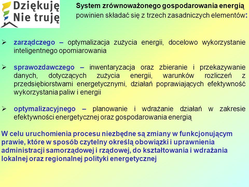  zarządczego – optymalizacja zużycia energii, docelowo wykorzystanie inteligentnego opomiarowania  sprawozdawczego – inwentaryzacja oraz zbieranie i przekazywanie danych, dotyczących zużycia energii, warunków rozliczeń z przedsiębiorstwami energetycznymi, działań poprawiających efektywność wykorzystania paliw i energii  optymalizacyjnego – planowanie i wdrażanie działań w zakresie efektywności energetycznej oraz gospodarowania energią W celu uruchomienia procesu niezbędne są zmiany w funkcjonującym prawie, które w sposób czytelny określą obowiązki i uprawnienia administracji samorządowej i rządowej, do kształtowania i wdrażania lokalnej oraz regionalnej polityki energetycznej System zrównoważonego gospodarowania energią powinien składać się z trzech zasadniczych elementów :