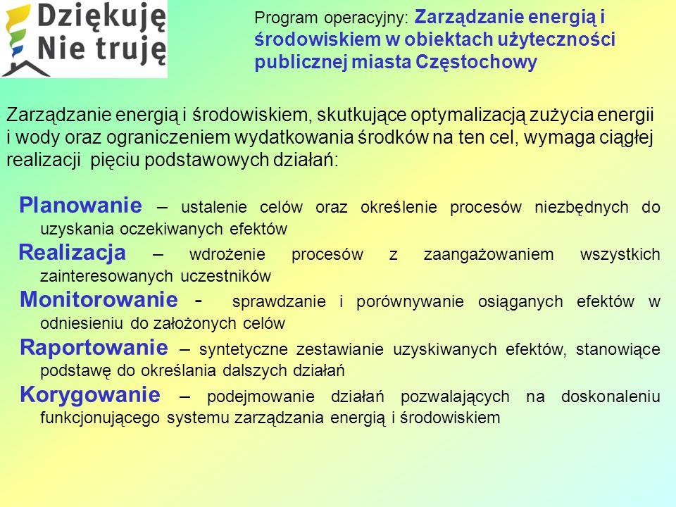 Zarządzanie energią i środowiskiem, skutkujące optymalizacją zużycia energii i wody oraz ograniczeniem wydatkowania środków na ten cel, wymaga ciągłej realizacji pięciu podstawowych działań: Planowanie – ustalenie celów oraz określenie procesów niezbędnych do uzyskania oczekiwanych efektów Realizacja – wdrożenie procesów z zaangażowaniem wszystkich zainteresowanych uczestników Monitorowanie - sprawdzanie i porównywanie osiąganych efektów w odniesieniu do założonych celów Raportowanie – syntetyczne zestawianie uzyskiwanych efektów, stanowiące podstawę do określania dalszych działań Korygowanie – podejmowanie działań pozwalających na doskonaleniu funkcjonującego systemu zarządzania energią i środowiskiem Program operacyjny: Zarządzanie energią i środowiskiem w obiektach użyteczności publicznej miasta Częstochowy