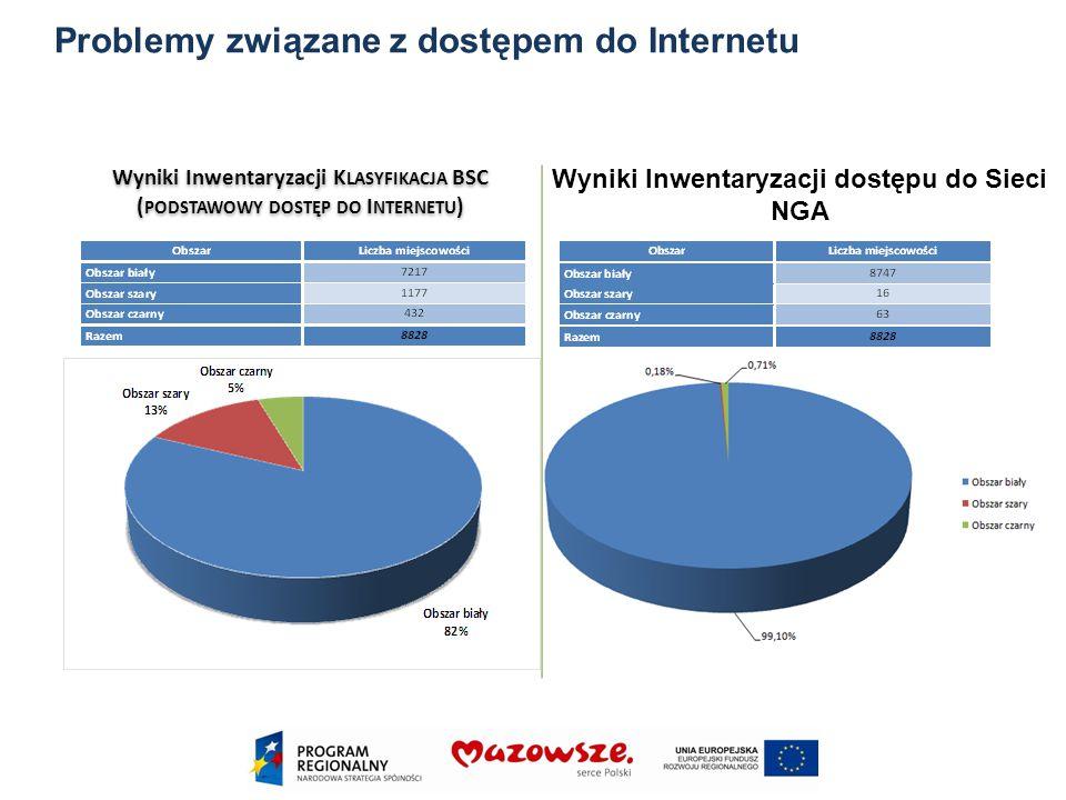 Problemy związane z dostępem do Internetu Wyniki Inwentaryzacji K LASYFIKACJA BSC ( PODSTAWOWY DOSTĘP DO I NTERNETU ) Wyniki Inwentaryzacji dostępu do