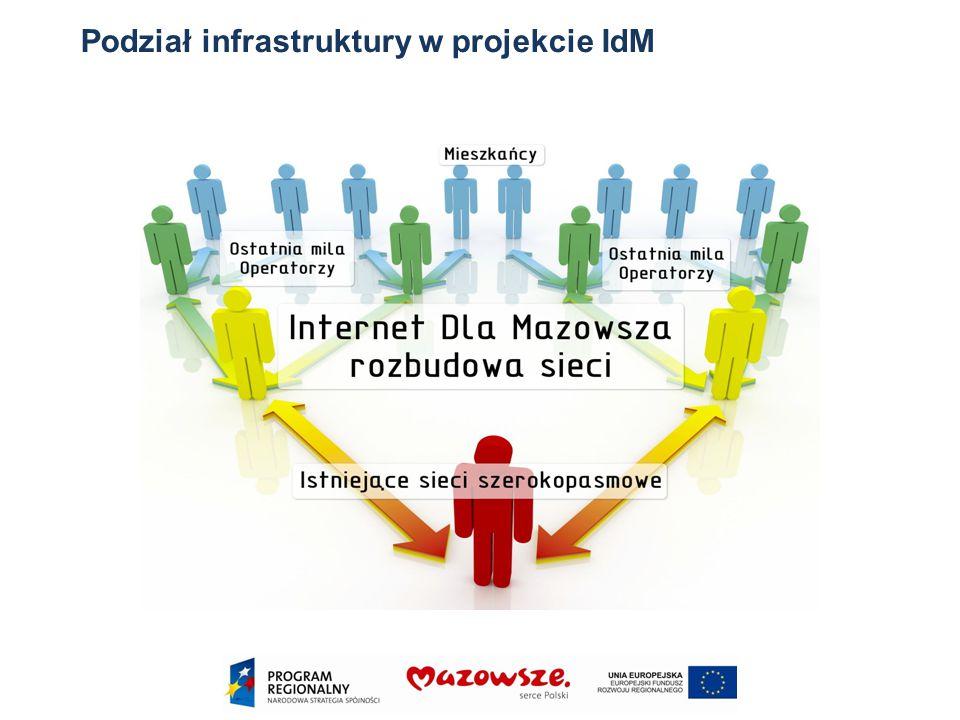 Charakterystyczne dane projektowanej sieci 3680 km sieci światłowodowej + ok 800 km sieci FTTB 312 węzłów szkieletowych i dystrybucyjnych Zapewnienie możliwości dostępu do sieci szerokopasmowej dla minimum 93% ludności Zapewnienie możliwości dostępu do Internetu NGA dla ok 67 % ludności na Mazowszu.