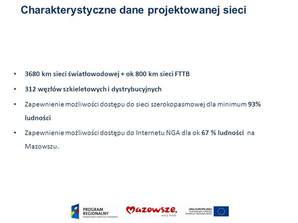Charakterystyczne dane projektowanej sieci 3680 km sieci światłowodowej + ok 800 km sieci FTTB 312 węzłów szkieletowych i dystrybucyjnych Zapewnienie