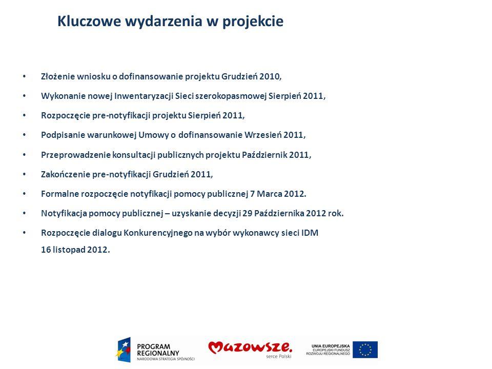 Kluczowe wydarzenia w projekcie Złożenie wniosku o dofinansowanie projektu Grudzień 2010, Wykonanie nowej Inwentaryzacji Sieci szerokopasmowej Sierpie