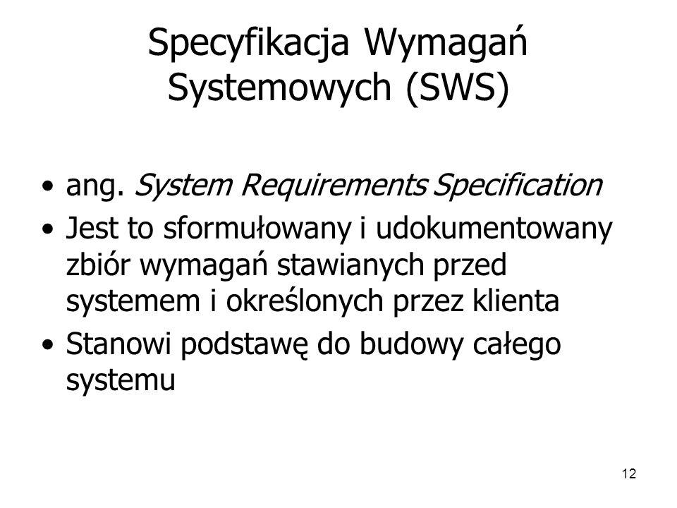 12 Specyfikacja Wymagań Systemowych (SWS) ang.