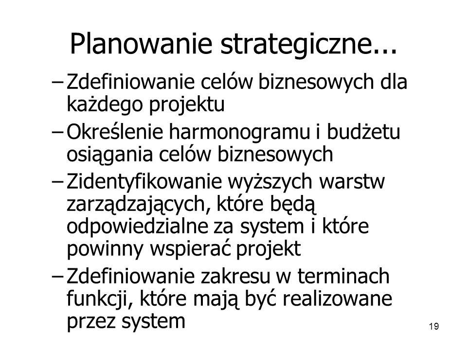 19 Planowanie strategiczne...