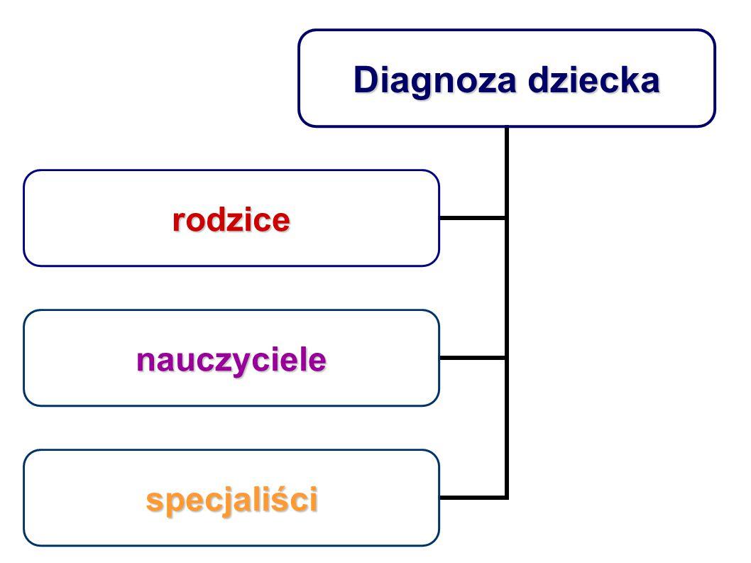 Diagnoza dziecka rodzice nauczyciele specjaliści