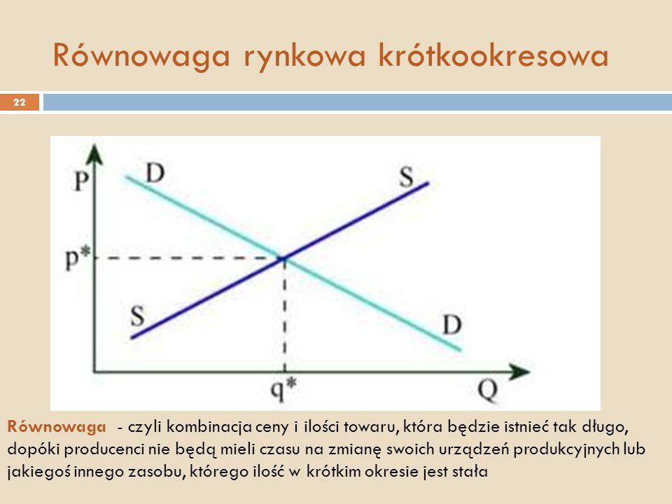 Ilość Cena E D C B A a b c d e NADWYŻKA Podaż Popyt Powstawanie równowagi rynkowej 23