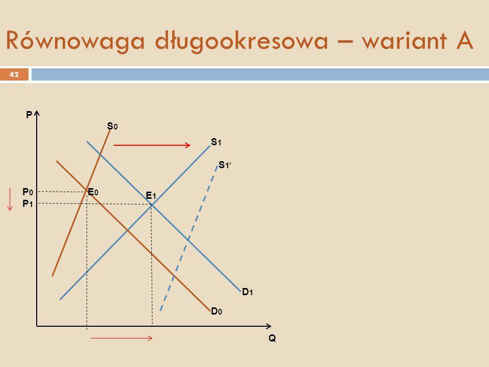 Równowaga długookresowa – wariant A S0S0 D0D0 D1D1 S1S1 E0E0 E1E1 P0P0 P1P1 S 1' P Q 42