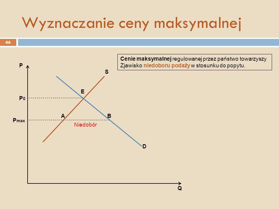 Wyznaczanie ceny maksymalnej S D E AB P0P0 P max P Q Cenie maksymalnej regulowanej przez państwo towarzyszy Zjawisko niedoboru podaży w stosunku do po