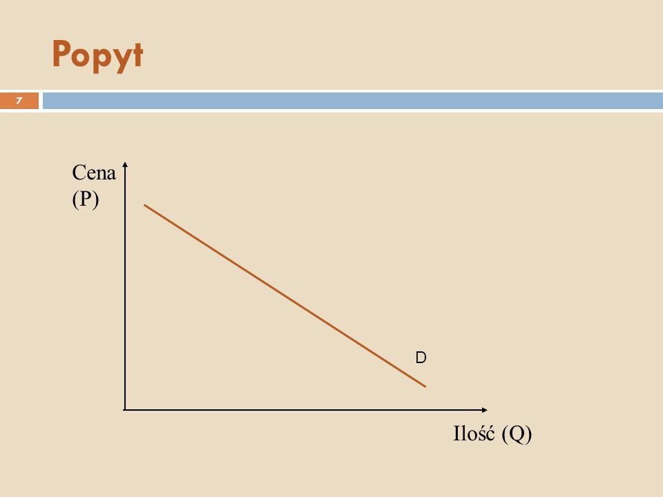 Popyt Cena (P) Ilość (Q) D 7
