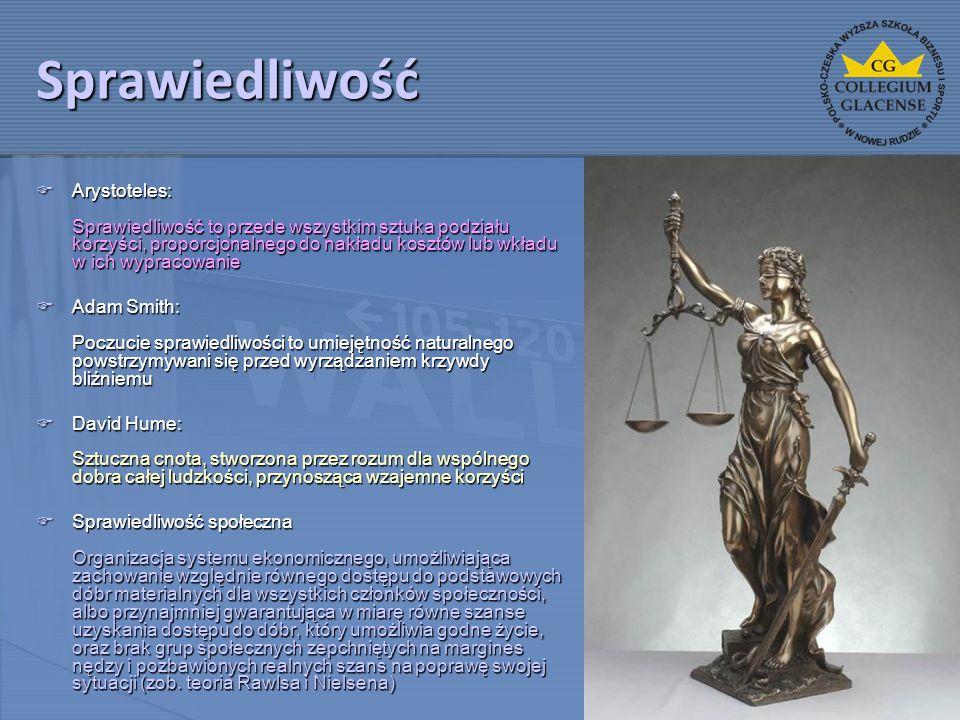 Sprawiedliwość  Arystoteles: Sprawiedliwość to przede wszystkim sztuka podziału korzyści, proporcjonalnego do nakładu kosztów lub wkładu w ich wyprac