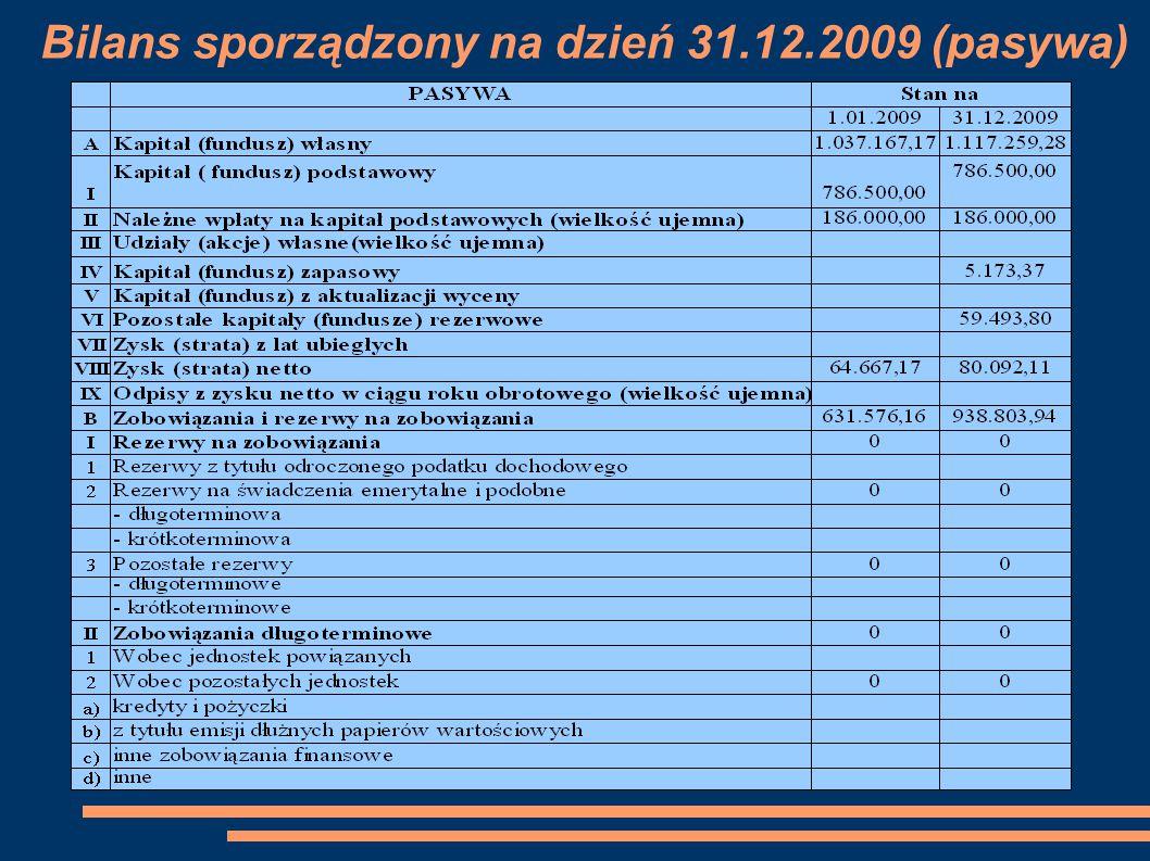 Bilans sporządzony na dzień 31.12.2009 (pasywa)