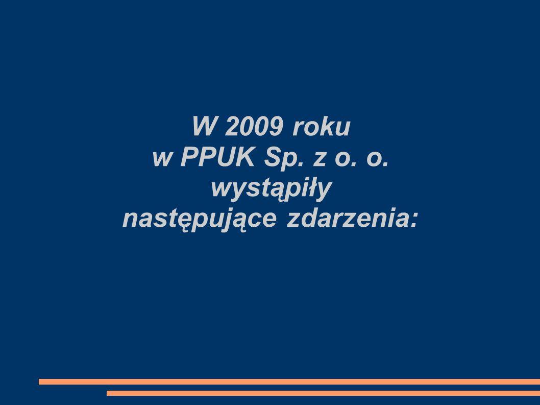 W 2009 roku w PPUK Sp. z o. o. wystąpiły następujące zdarzenia: