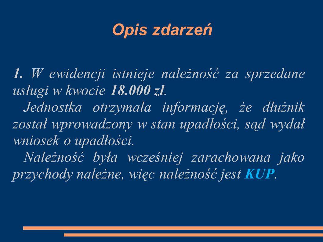 Opis zdarzeń 1. W ewidencji istnieje należność za sprzedane usługi w kwocie 18.000 zł.