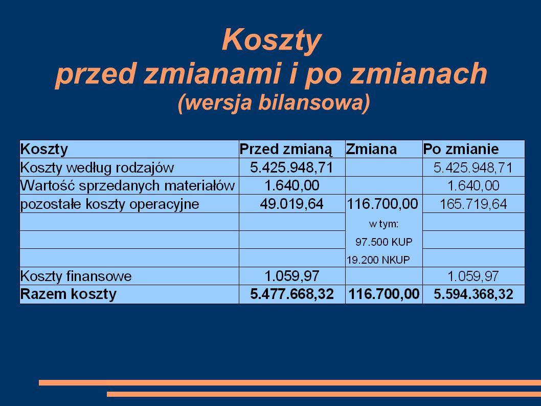 Koszty przed zmianami i po zmianach (wersja bilansowa)