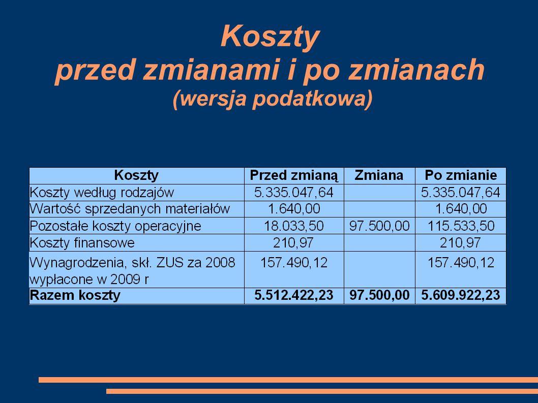 Koszty przed zmianami i po zmianach (wersja podatkowa)