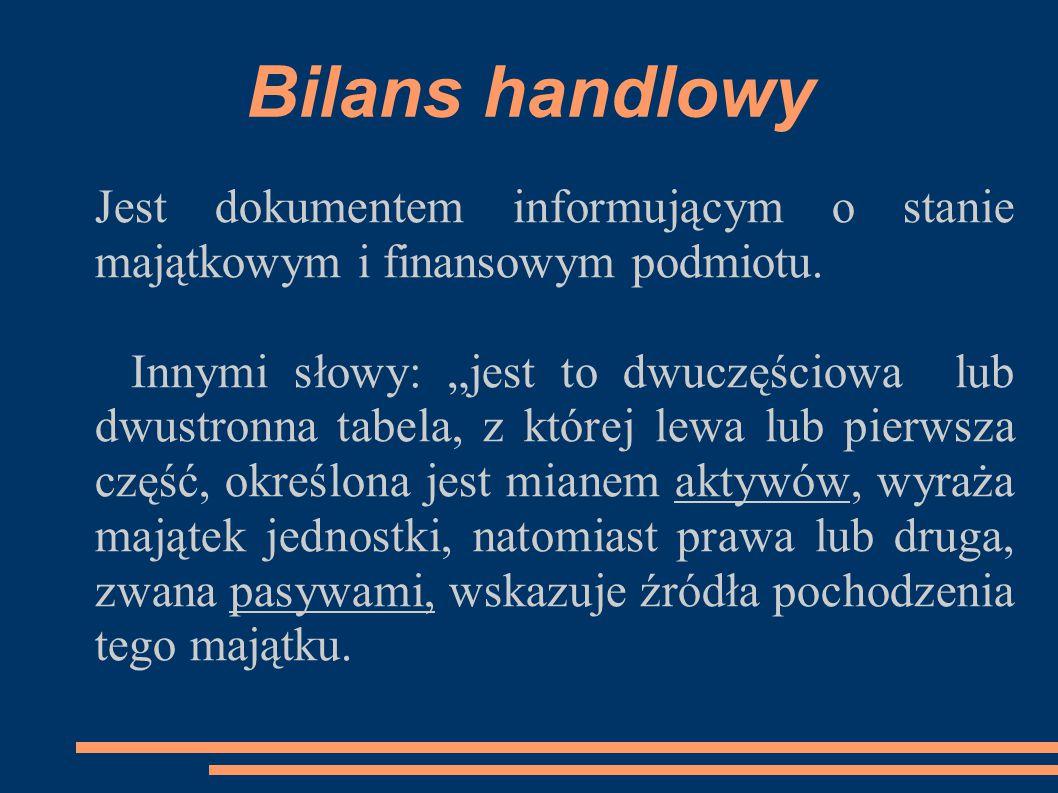 Bilans handlowy Jest dokumentem informującym o stanie majątkowym i finansowym podmiotu.